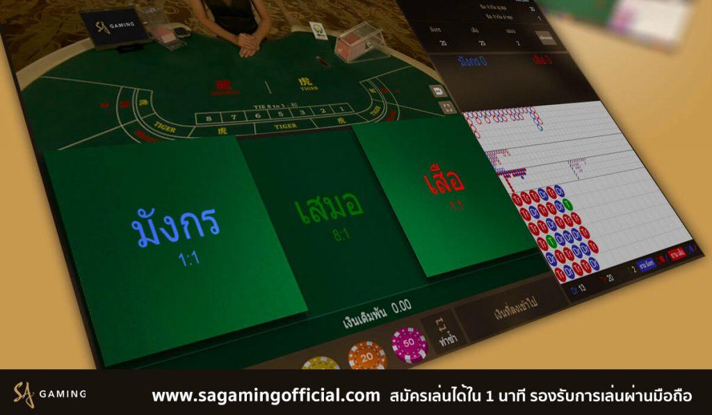 ภาพหน้าการเล่น เสือ มังกร SA Gaming